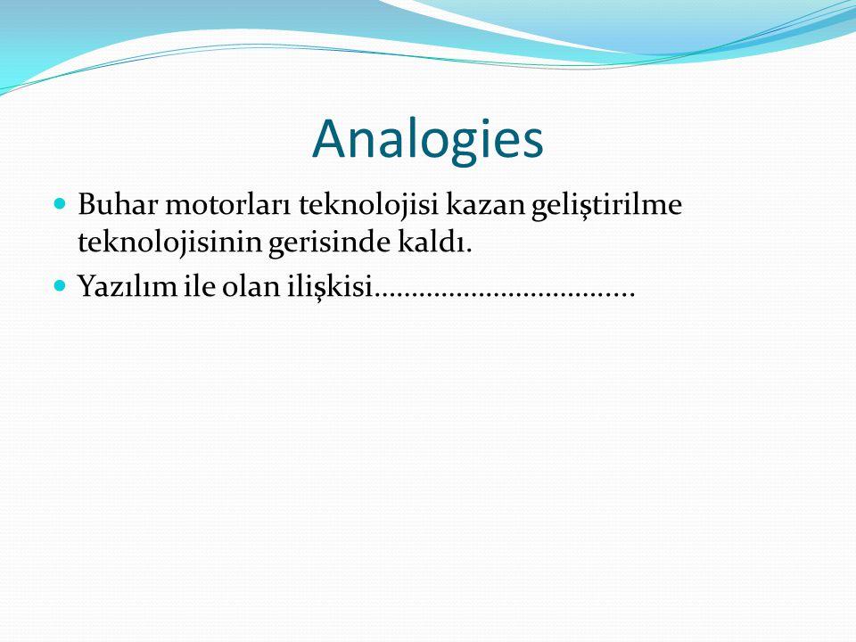 Analogies Buhar motorları teknolojisi kazan geliştirilme teknolojisinin gerisinde kaldı. Yazılım ile olan ilişkisi………………………….....