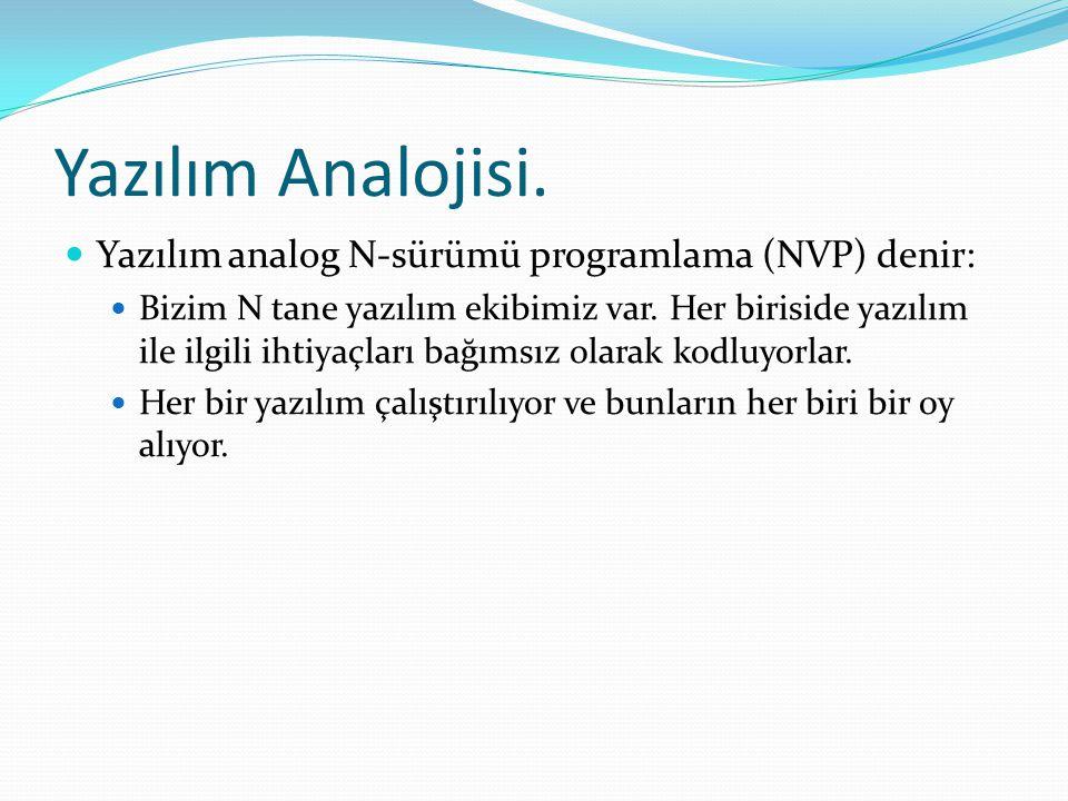 Yazılım Analojisi. Yazılım analog N-sürümü programlama (NVP) denir: Bizim N tane yazılım ekibimiz var. Her biriside yazılım ile ilgili ihtiyaçları bağ