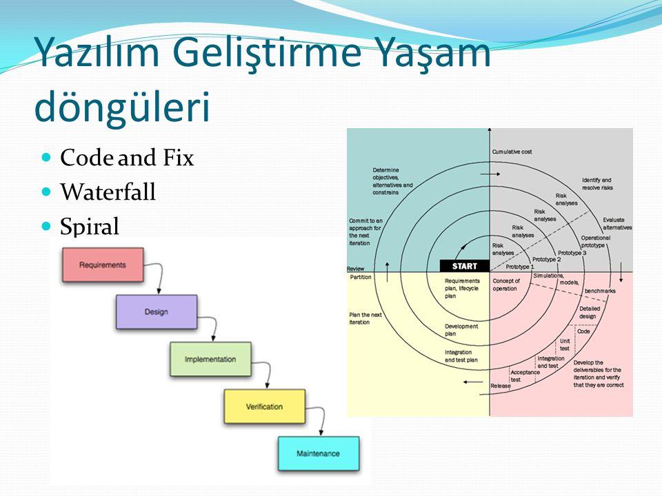Yazılım Geliştirme Yaşam döngüleri Code and Fix Waterfall Spiral