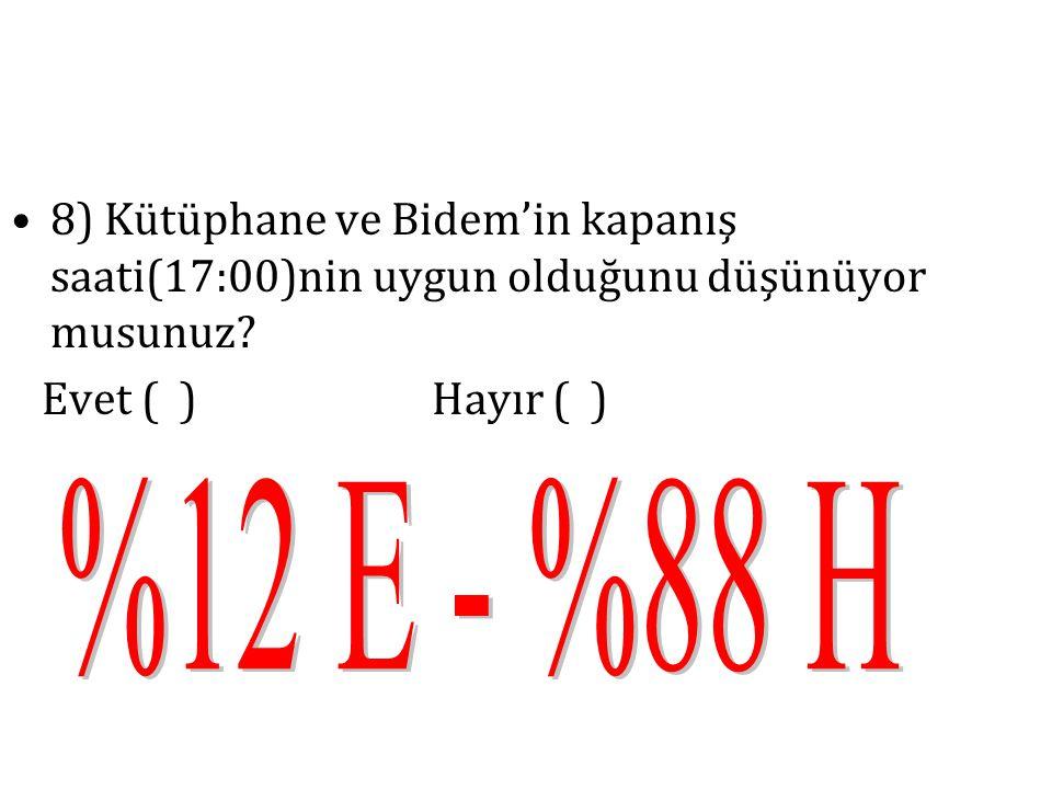 8) Kütüphane ve Bidem'in kapanış saati(17:00)nin uygun olduğunu düşünüyor musunuz.