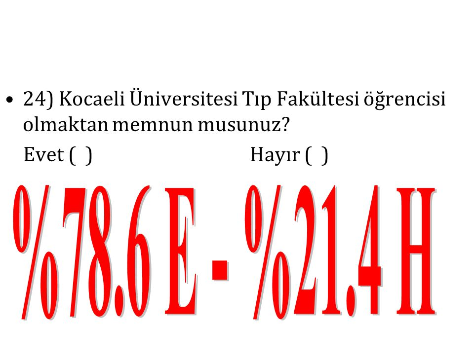 24) Kocaeli Üniversitesi Tıp Fakültesi öğrencisi olmaktan memnun musunuz Evet ( ) Hayır ( )
