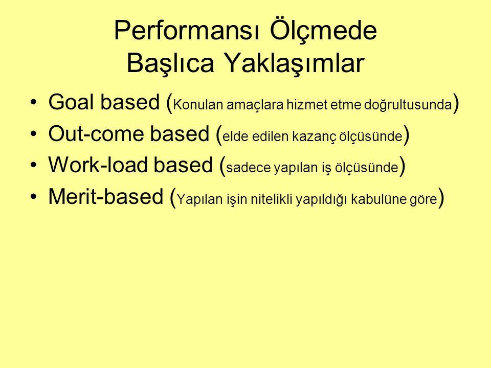 Performansı Ölçmede Başlıca Yaklaşımlar Goal based ( Konulan amaçlara hizmet etme doğrultusunda ) Out-come based ( elde edilen kazanç ölçüsünde ) Work-load based ( sadece yapılan iş ölçüsünde ) Merit-based ( Yapılan işin nitelikli yapıldığı kabulüne göre )