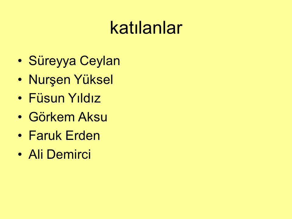 katılanlar Süreyya Ceylan Nurşen Yüksel Füsun Yıldız Görkem Aksu Faruk Erden Ali Demirci