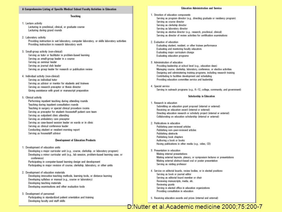D.Nutter et al.Academic medicine 2000;75:200-7