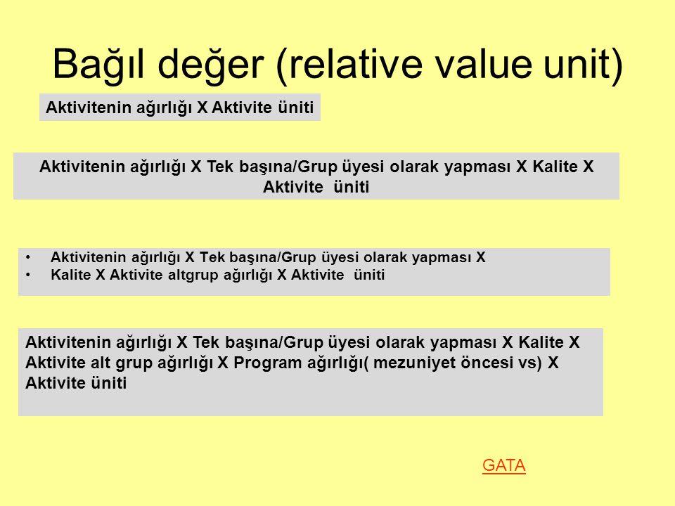 Bağıl değer (relative value unit) Aktivitenin ağırlığı X Tek başına/Grup üyesi olarak yapması X Kalite X Aktivite üniti Aktivitenin ağırlığı X Aktivite üniti Aktivitenin ağırlığı X Tek başına/Grup üyesi olarak yapması X Kalite X Aktivite altgrup ağırlığı X Aktivite üniti Aktivitenin ağırlığı X Tek başına/Grup üyesi olarak yapması X Kalite X Aktivite alt grup ağırlığı X Program ağırlığı( mezuniyet öncesi vs) X Aktivite üniti GATA