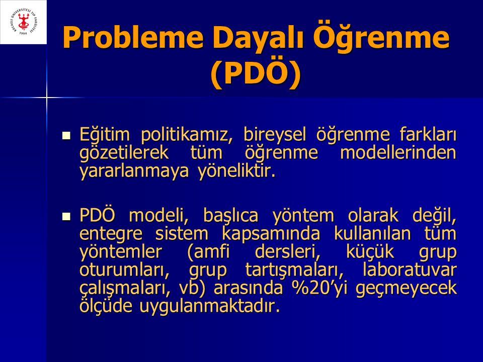 Probleme Dayalı Öğrenme (PDÖ) Eğitim politikamız, bireysel öğrenme farkları gözetilerek tüm öğrenme modellerinden yararlanmaya yöneliktir.