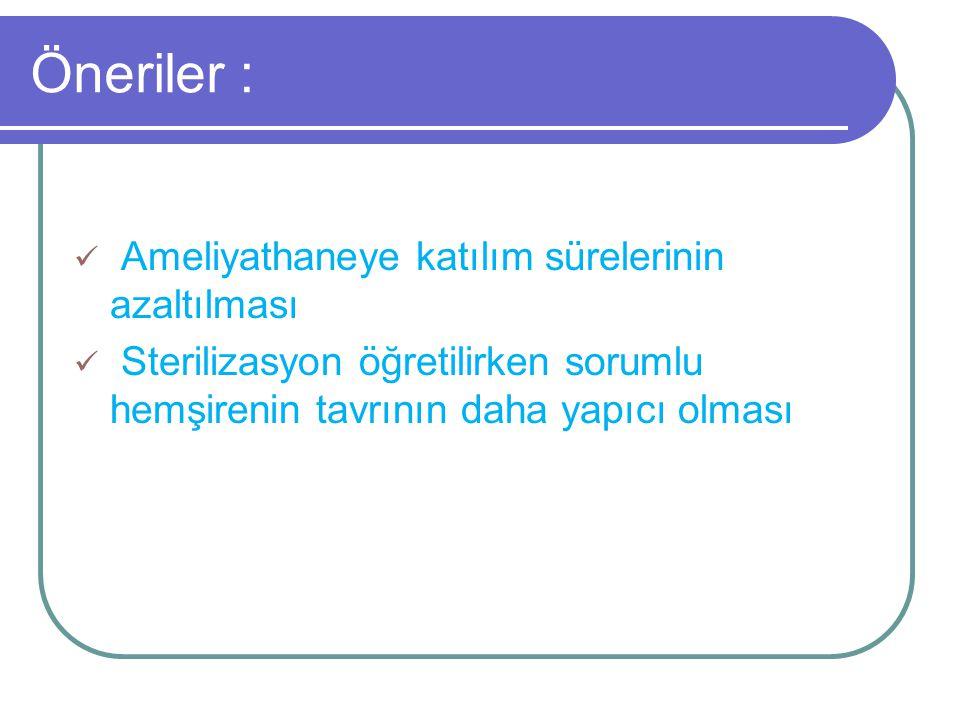 Öneriler : Ameliyathaneye katılım sürelerinin azaltılması Sterilizasyon öğretilirken sorumlu hemşirenin tavrının daha yapıcı olması