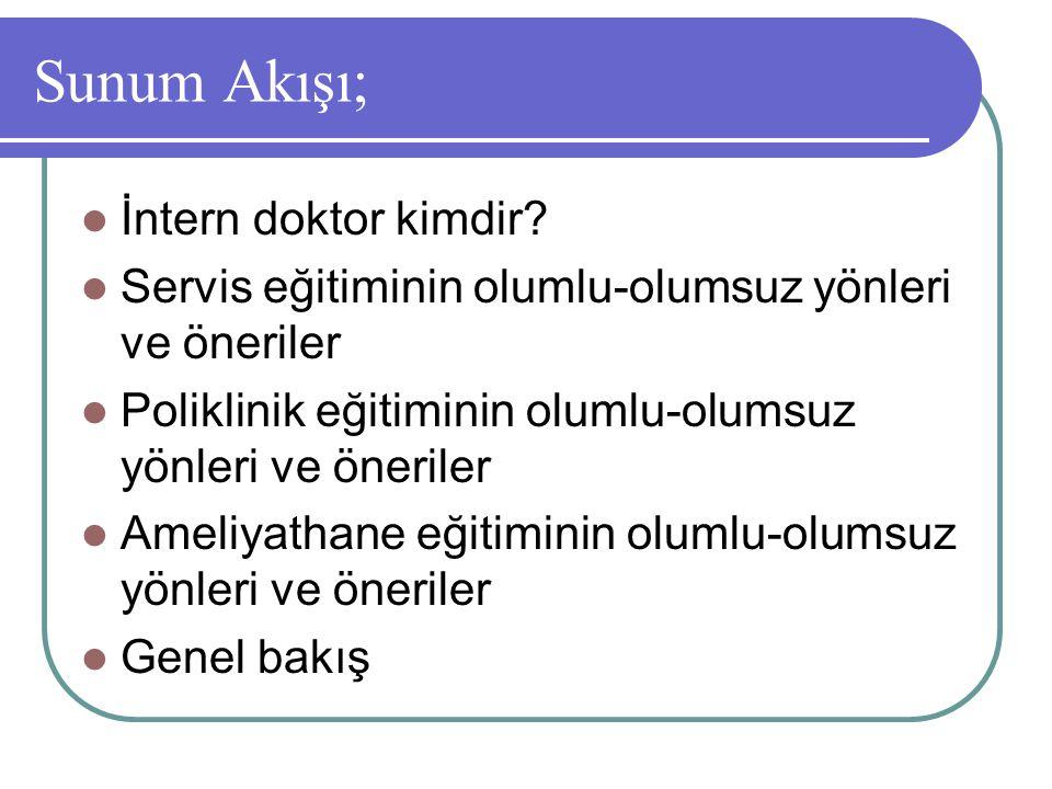 Sunum Akışı; İntern doktor kimdir.