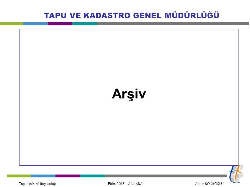 Tapu Dairesi Başkanlığı Ekim 2013 – ANKARA Alper KOCAOĞLU TAPU VE KADASTRO GENEL MÜDÜRLÜĞÜ Arşiv