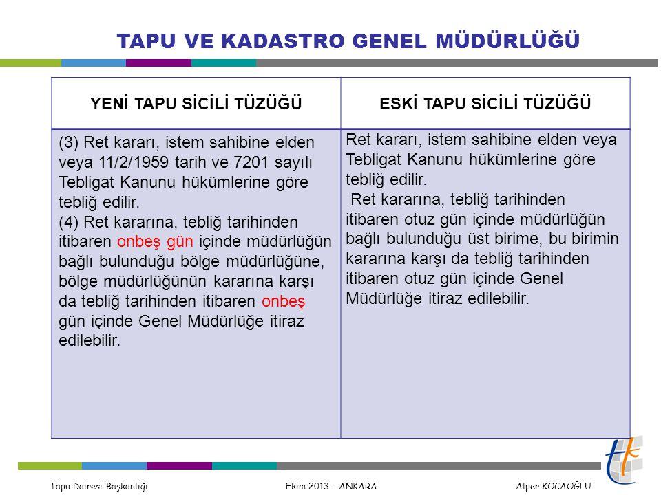 Tapu Dairesi Başkanlığı Ekim 2013 – ANKARA Alper KOCAOĞLU TAPU VE KADASTRO GENEL MÜDÜRLÜĞÜ YENİ TAPU SİCİLİ TÜZÜĞÜESKİ TAPU SİCİLİ TÜZÜĞÜ (3) Ret kara