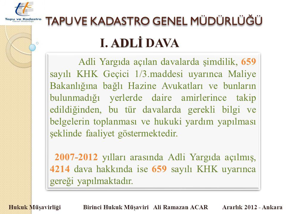 TAPU VE KADASTRO GENEL MÜDÜRLÜ Ğ Ü Hukuk Müşavirliği Birinci Hukuk Müşaviri Ali Ramazan ACAR Ararlık 2012 - Ankara ADLİ I. ADLİ DAVA Adli Yargıda açıl