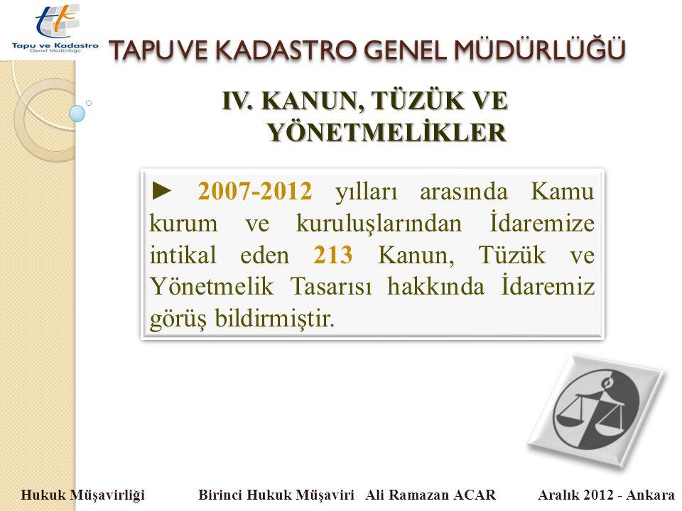 TAPU VE KADASTRO GENEL MÜDÜRLÜ Ğ Ü Hukuk Müşavirliği Birinci Hukuk Müşaviri Ali Ramazan ACAR Aralık 2012 - Ankara IV. KANUN, TÜZÜK VE YÖNETMELİKLER ►