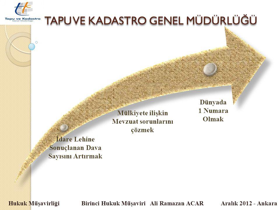 TAPU VE KADASTRO GENEL MÜDÜRLÜ Ğ Ü Hukuk Müşavirliği Birinci Hukuk Müşaviri Ali Ramazan ACAR Aralık 2012 - Ankara İdare Lehine Sonuçlanan Dava Sayısın