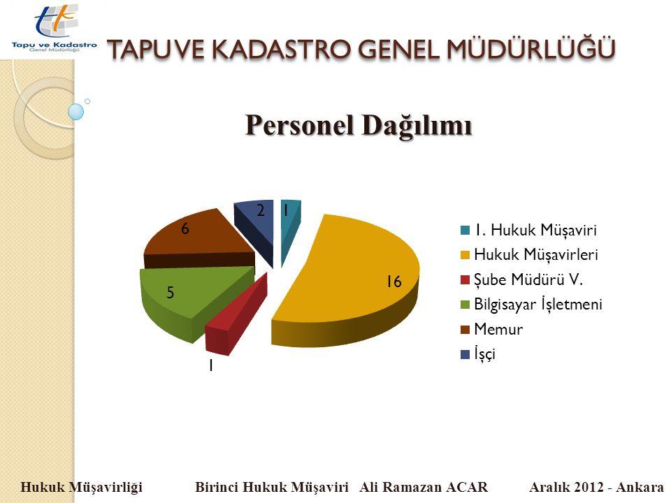 TAPU VE KADASTRO GENEL MÜDÜRLÜ Ğ Ü Hukuk Müşavirliği Birinci Hukuk Müşaviri Ali Ramazan ACAR Aralık 2012 - Ankara