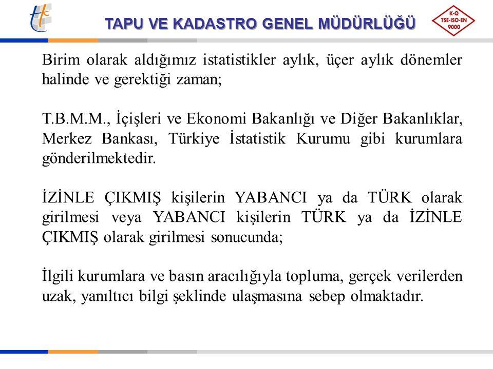 TAPU VE KADASTRO GENEL MÜDÜRLÜĞÜ KONULAR 1)4112, 5203, 5901 Sayılı Yasaya Tabi Olan (Pembe-Mavi Kart Sahibi) Türk Vatandaşlığından İzinle Çıkmış Kişilerin TAKBİS'e Kaydı 2)Yabancı Gerçek Kişilerin TAKBİS'e Kaydı 3)Yabancı ve Yabancı Sermayeli Şirketlerin Taşınmaz ve Sınırlı Ayni Hak Edinimlerinin TAKBİS'e Kaydı