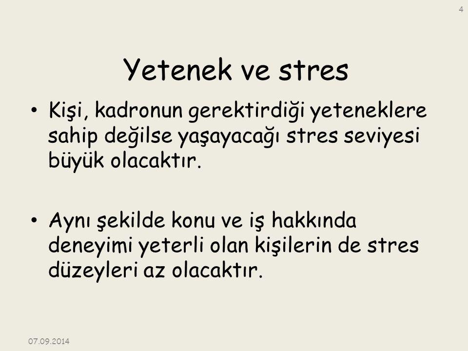 Yetenek ve stres Kişi, kadronun gerektirdiği yeteneklere sahip değilse yaşayacağı stres seviyesi büyük olacaktır. Aynı şekilde konu ve iş hakkında den