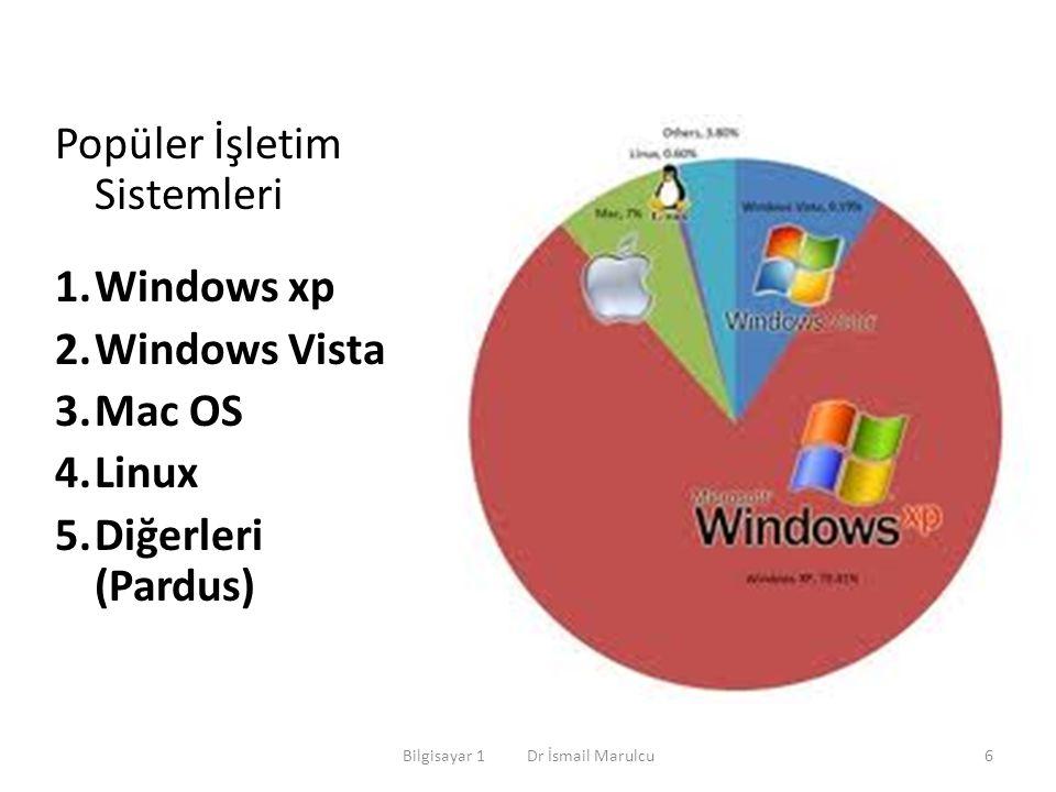 Popüler İşletim Sistemleri 1.Windows xp 2.Windows Vista 3.Mac OS 4.Linux 5.Diğerleri (Pardus) 6Bilgisayar 1 Dr İsmail Marulcu