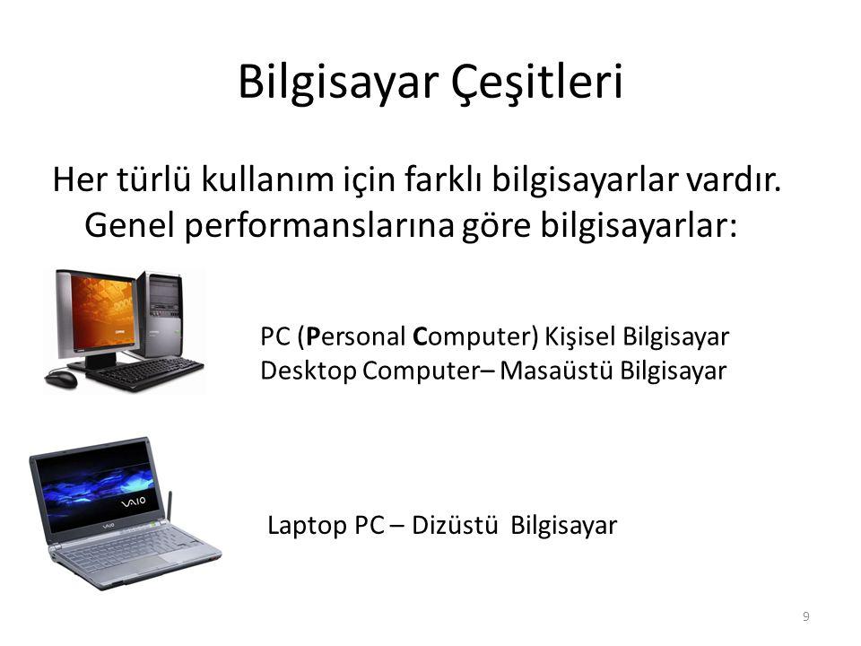 Bilgisayar Çeşitleri Her türlü kullanım için farklı bilgisayarlar vardır.
