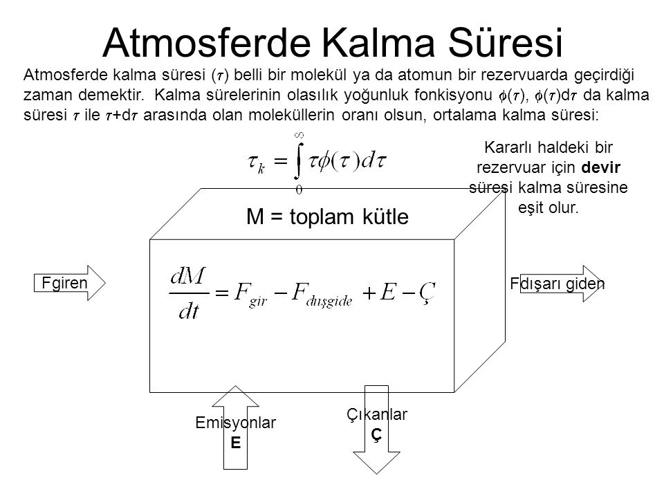 Atmosferde Kalma Süresi Fgiren Fdışarı giden Emisyonlar E Çıkanlar Ç M = toplam kütle Atmosferde kalma süresi (  ) belli bir molekül ya da atomun bir rezervuarda geçirdiği zaman demektir.