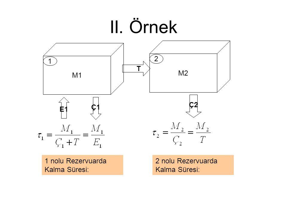 II. Örnek M1M1 T E1 Ç1 M2M2 Ç2 1 2 1 nolu Rezervuarda Kalma Süresi: 2 nolu Rezervuarda Kalma Süresi:
