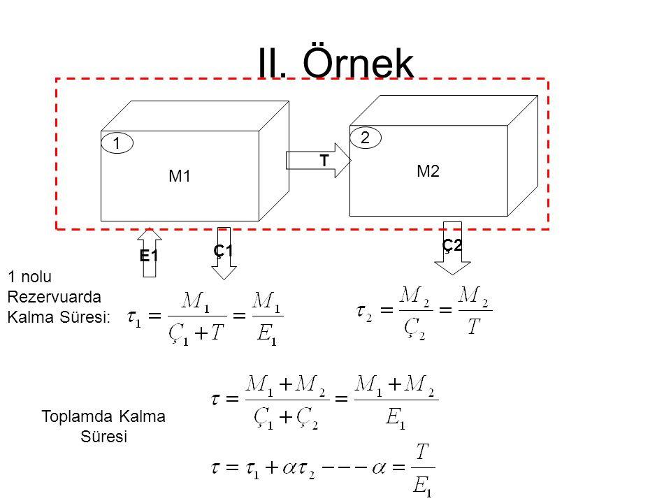 II. Örnek M1M1 T E1 Ç1 M2M2 Ç2 1 2 1 nolu Rezervuarda Kalma Süresi: Toplamda Kalma Süresi