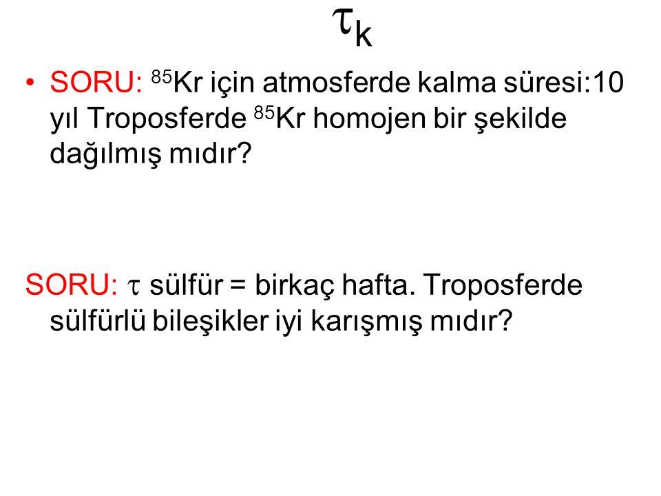 kk SORU: 85 Kr için atmosferde kalma süresi:10 yıl Troposferde 85 Kr homojen bir şekilde dağılmış mıdır? SORU:  sülfür = birkaç hafta. Troposferde