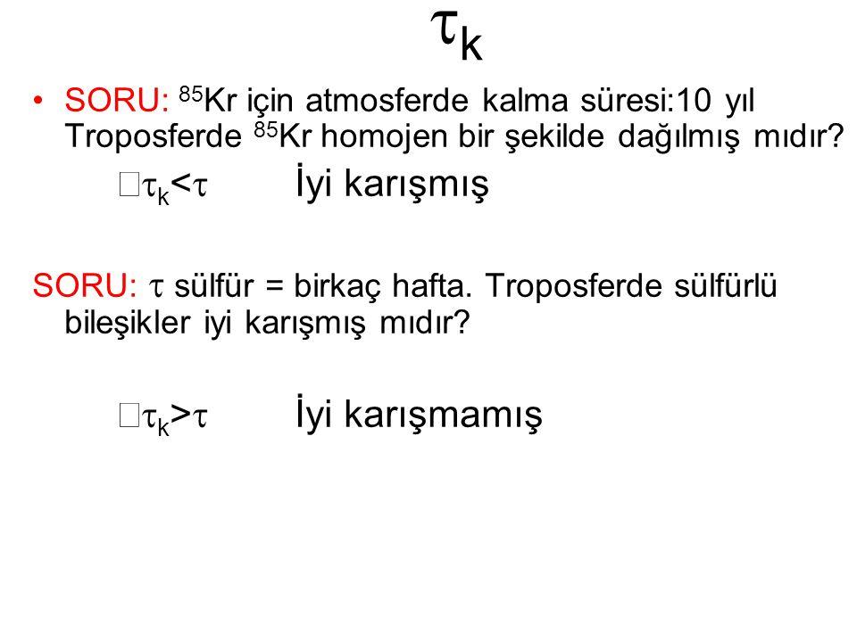 kk SORU: 85 Kr için atmosferde kalma süresi:10 yıl Troposferde 85 Kr homojen bir şekilde dağılmış mıdır?  k <  İyi karışmış SORU:  sül