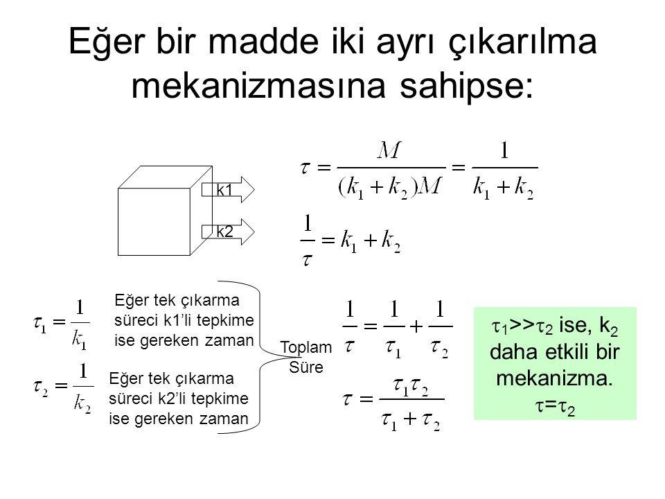 Eğer bir madde iki ayrı çıkarılma mekanizmasına sahipse: k1 k2 Eğer tek çıkarma süreci k1'li tepkime ise gereken zaman Eğer tek çıkarma süreci k2'li tepkime ise gereken zaman Toplam Süre  1 >>  2 ise, k 2 daha etkili bir mekanizma.