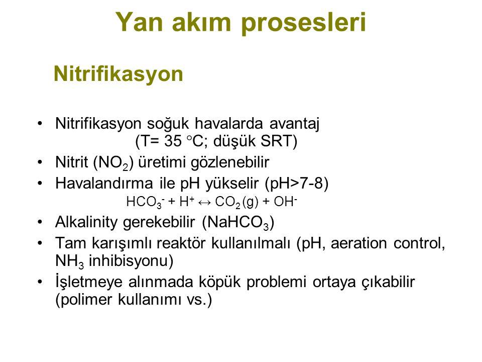Yan akım prosesleri Nitrifikasyon soğuk havalarda avantaj (T= 35  C; düşük SRT) Nitrit (NO 2 ) üretimi gözlenebilir Havalandırma ile pH yükselir (pH>