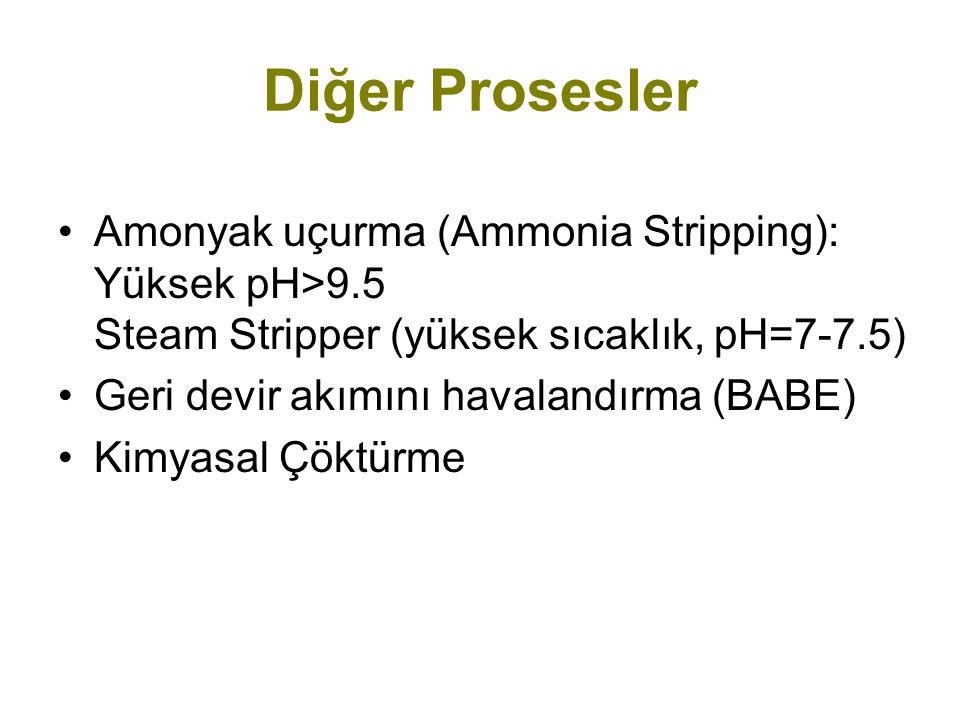 Diğer Prosesler Amonyak uçurma (Ammonia Stripping): Yüksek pH>9.5 Steam Stripper (yüksek sıcaklık, pH=7-7.5) Geri devir akımını havalandırma (BABE) Ki