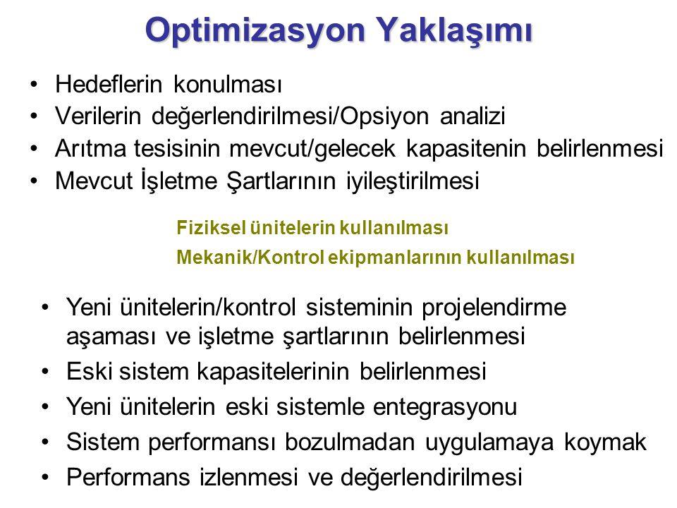 Optimizasyon Yaklaşımı Hedeflerin konulması Verilerin değerlendirilmesi/Opsiyon analizi Arıtma tesisinin mevcut/gelecek kapasitenin belirlenmesi Mevcu