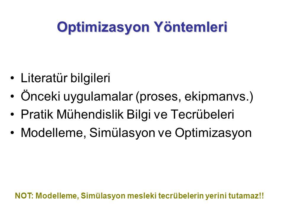 Optimizasyon Yöntemleri Literatür bilgileri Önceki uygulamalar (proses, ekipmanvs.) Pratik Mühendislik Bilgi ve Tecrübeleri Modelleme, Simülasyon ve O