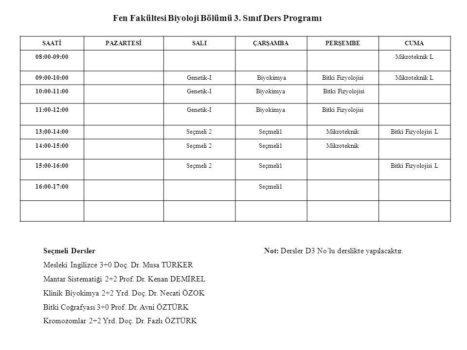 SAATİPAZARTESİSALIÇARŞAMBAPERŞEMBECUMA 08:00-09:00Mikroteknik L 09:00-10:00Genetik-I BiyokimyaBitki FizyolojisiMikroteknik L 10:00-11:00Genetik-IBiyokimya Bitki Fizyolojisi 11:00-12:00Genetik-IBiyokimyaBitki Fizyolojisi 13:00-14:00Seçmeli 2Seçmeli1MikroteknikBitki Fizyolojisi L 14:00-15:00Seçmeli 2Seçmeli1Mikroteknik 15:00-16:00Seçmeli 2Seçmeli1Bitki Fizyolojisi L 16:00-17:00Seçmeli1 Seçmeli Dersler Mesleki İngilizce 3+0 Doç.