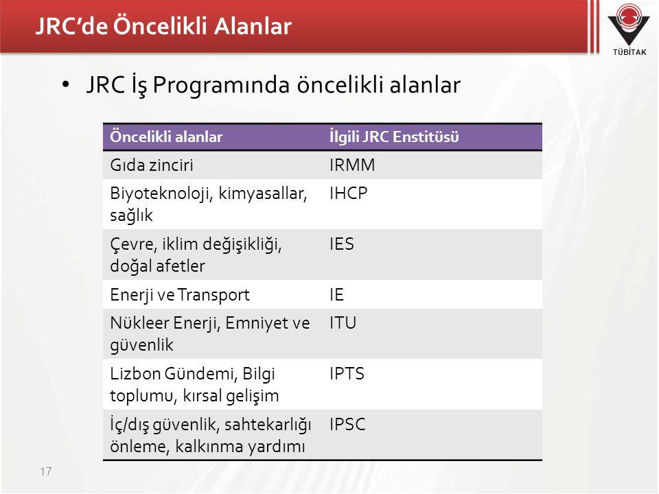 TÜBİTAK JRC'de Öncelikli Alanlar JRC İş Programında öncelikli alanlar 17 Öncelikli alanlarİlgili JRC Enstitüsü Gıda zinciriIRMM Biyoteknoloji, kimyasa