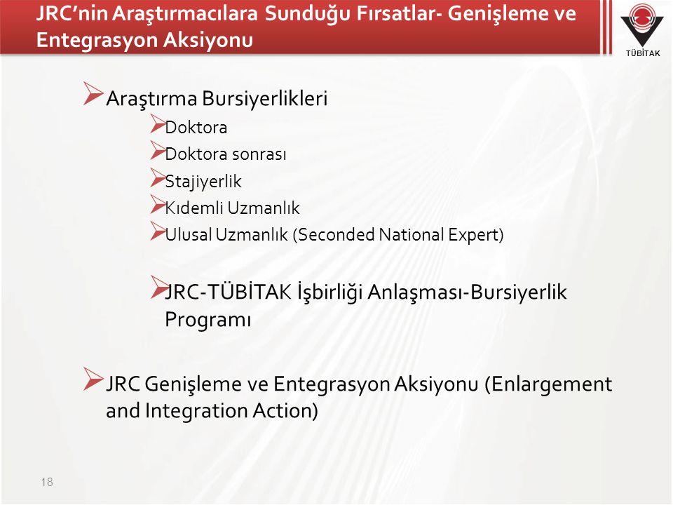 TÜBİTAK JRC'nin Araştırmacılara Sunduğu Fırsatlar- Genişleme ve Entegrasyon Aksiyonu  Araştırma Bursiyerlikleri  Doktora  Doktora sonrası  Stajiyerlik  Kıdemli Uzmanlık  Ulusal Uzmanlık (Seconded National Expert)  JRC-TÜBİTAK İşbirliği Anlaşması-Bursiyerlik Programı  JRC Genişleme ve Entegrasyon Aksiyonu (Enlargement and Integration Action) 18