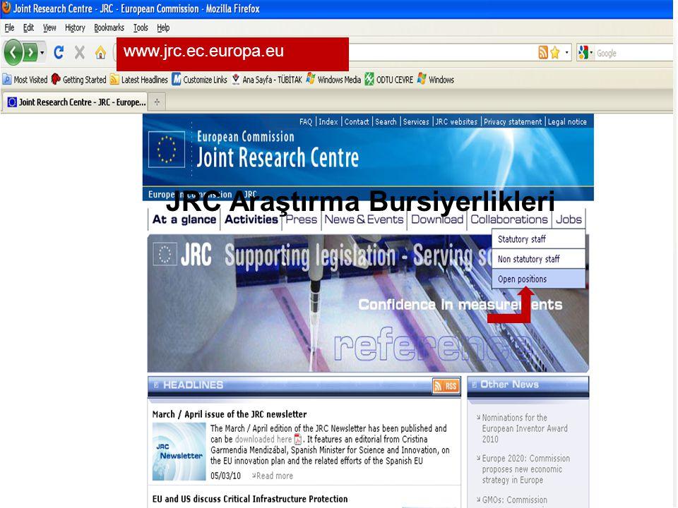 TÜBİTAK 20 www.jrc.ec.europa.eu JRC Araştırma Bursiyerlikleri