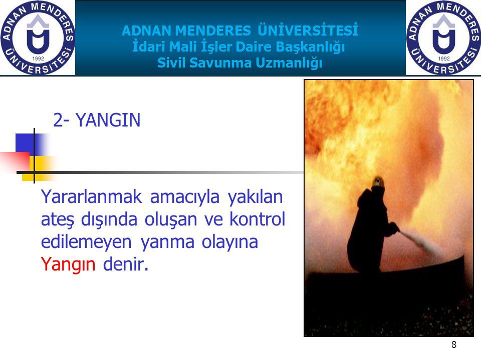 8 Yararlanmak amacıyla yakılan ateş dışında oluşan ve kontrol edilemeyen yanma olayına Yangın denir.