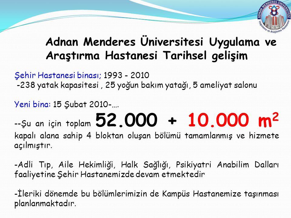 Adnan Menderes Üniversitesi Uygulama ve Araştırma Hastanesi Tarihsel gelişim Şehir Hastanesi binası; 1993 - 2010 -238 yatak kapasitesi, 25 yoğun bakım