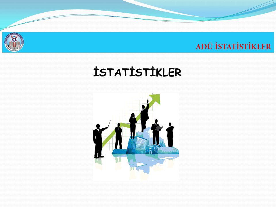 Adnan Menderes Üniversitesi Araştırma ve Uygulama Hastanesi Mevcut Personel Durumu Toplam Personel Sayımız : 1630 KAMU PERSONELİSÖZLEŞMELİ AKADEMİK PERSONEL Akademik Personel Muayenehane 4/A PERSONEL 4/B PERSONEL SAĞLIK PERSONELİ SEKRETERLİK PERSONELİ TEMİZLİK PERSONELİ DİĞER 398( 28 )516(141)21316528751 914 716