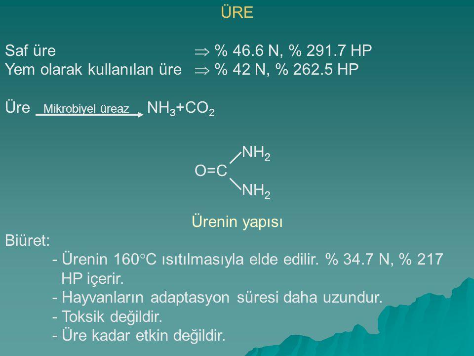 ÜRE Saf üre  % 46.6 N, % 291.7 HP Yem olarak kullanılan üre  % 42 N, % 262.5 HP Üre Mikrobiyel üreaz NH 3 +CO 2 NH 2 O=C NH 2 Ürenin yapısı Biüret: