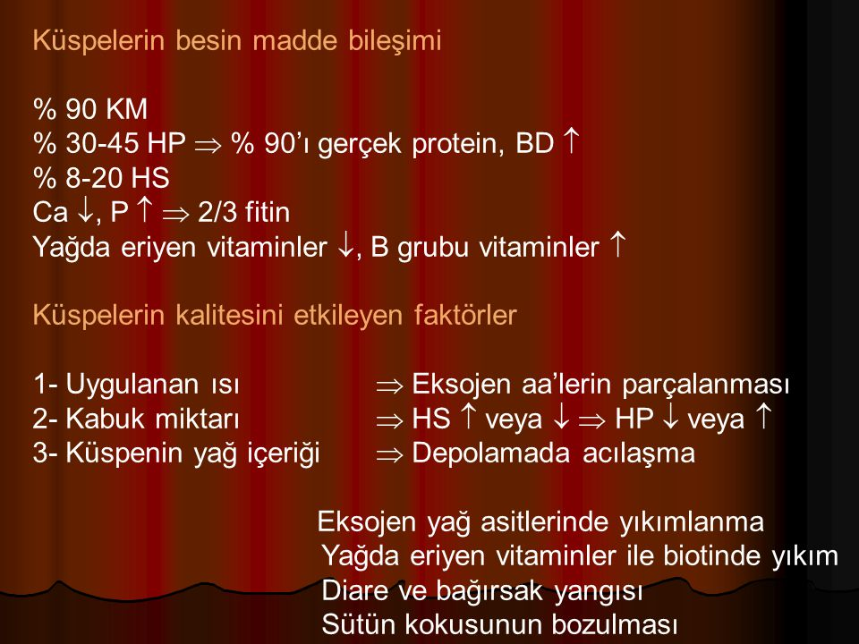 Küspelerin besin madde bileşimi % 90 KM % 30-45 HP  % 90'ı gerçek protein, BD  % 8-20 HS Ca , P   2/3 fitin Yağda eriyen vitaminler , B grubu vi