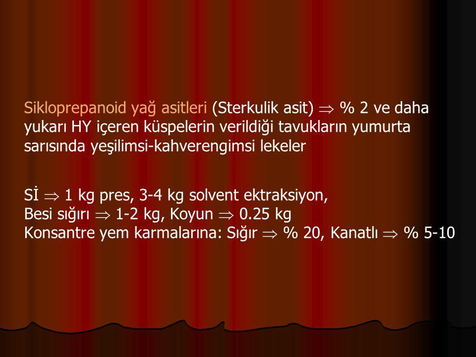 Sikloprepanoid yağ asitleri (Sterkulik asit)  % 2 ve daha yukarı HY içeren küspelerin verildiği tavukların yumurta sarısında yeşilimsi-kahverengimsi