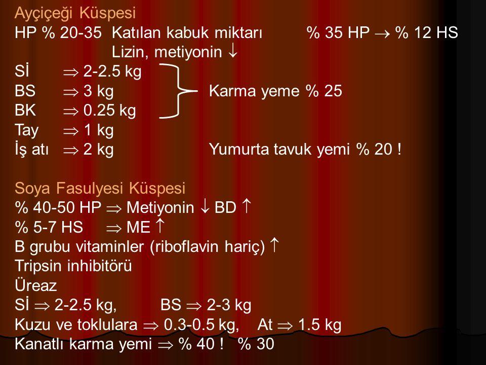 Ayçiçeği Küspesi HP % 20-35 Katılan kabuk miktarı % 35 HP  % 12 HS Lizin, metiyonin  Sİ  2-2.5 kg BS  3 kgKarma yeme % 25 BK  0.25 kg Tay  1 kg