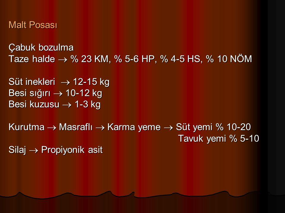 Malt Posası Çabuk bozulma Taze halde  % 23 KM, % 5-6 HP, % 4-5 HS, % 10 NÖM Süt inekleri  12-15 kg Besi sığırı  10-12 kg Besi kuzusu  1-3 kg Kurut
