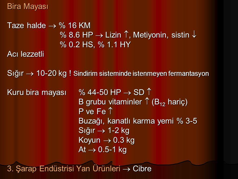 Bira Mayası Taze halde  % 16 KM % 8.6 HP  Lizin , Metiyonin, sistin  % 8.6 HP  Lizin , Metiyonin, sistin  % 0.2 HS, % 1.1 HY % 0.2 HS, % 1.1 HY
