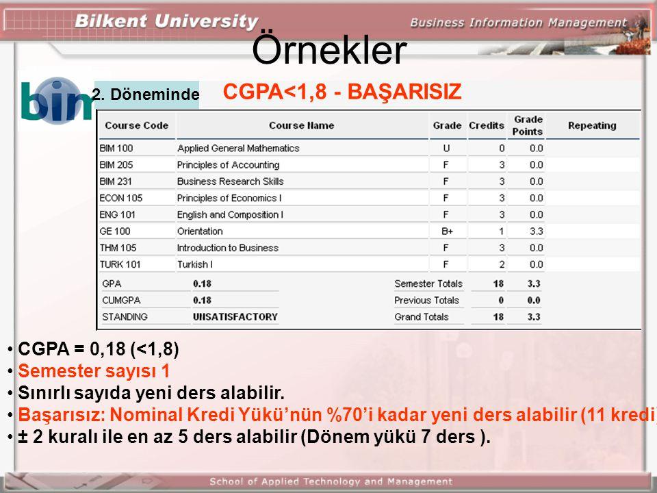 CGPA<1,8 - BAŞARISIZ CGPA = 0,18 (<1,8) Semester sayısı 1 Sınırlı sayıda yeni ders alabilir.