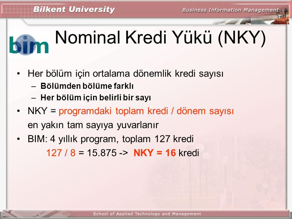 Nominal Kredi Yükü (NKY) Her bölüm için ortalama dönemlik kredi sayısı –Bölümden bölüme farklı –Her bölüm için belirli bir sayı NKY = programdaki toplam kredi / dönem sayısı en yakın tam sayıya yuvarlanır BIM: 4 yıllık program, toplam 127 kredi 127 / 8 = 15.875 -> NKY = 16 kredi