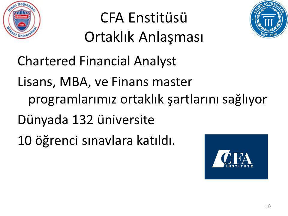 CFA Enstitüsü Ortaklık Anlaşması Chartered Financial Analyst Lisans, MBA, ve Finans master programlarımız ortaklık şartlarını sağlıyor Dünyada 132 üni