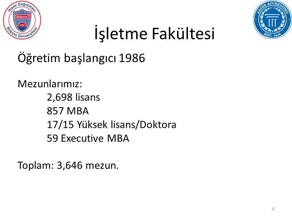 İşletme Fakültesi Öğretim başlangıcı 1986 Mezunlarımız: 2,698 lisans 857 MBA 17/15 Yüksek lisans/Doktora 59 Executive MBA Toplam: 3,646 mezun. 4