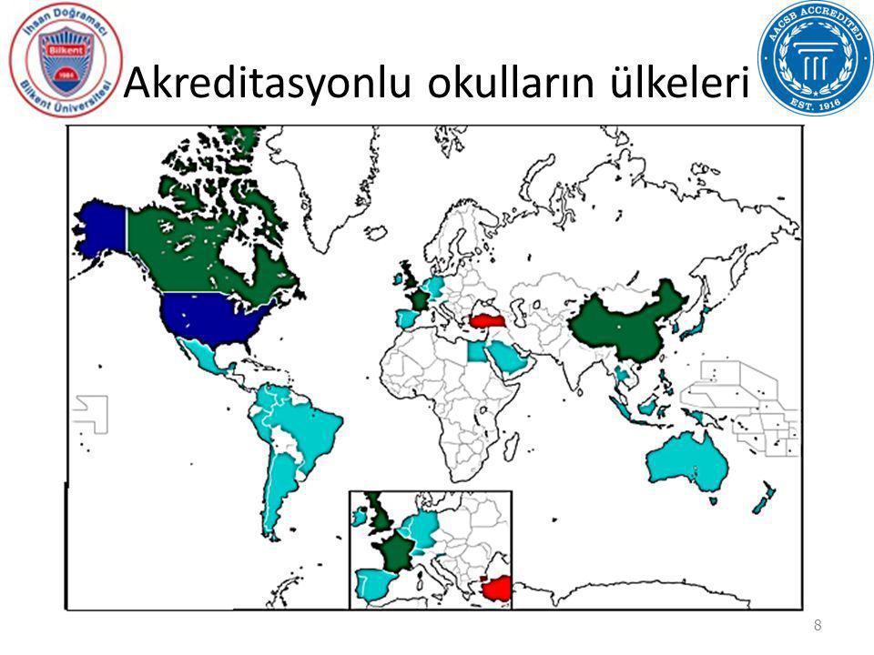 Akreditasyonlu okulların ülkeleri 8